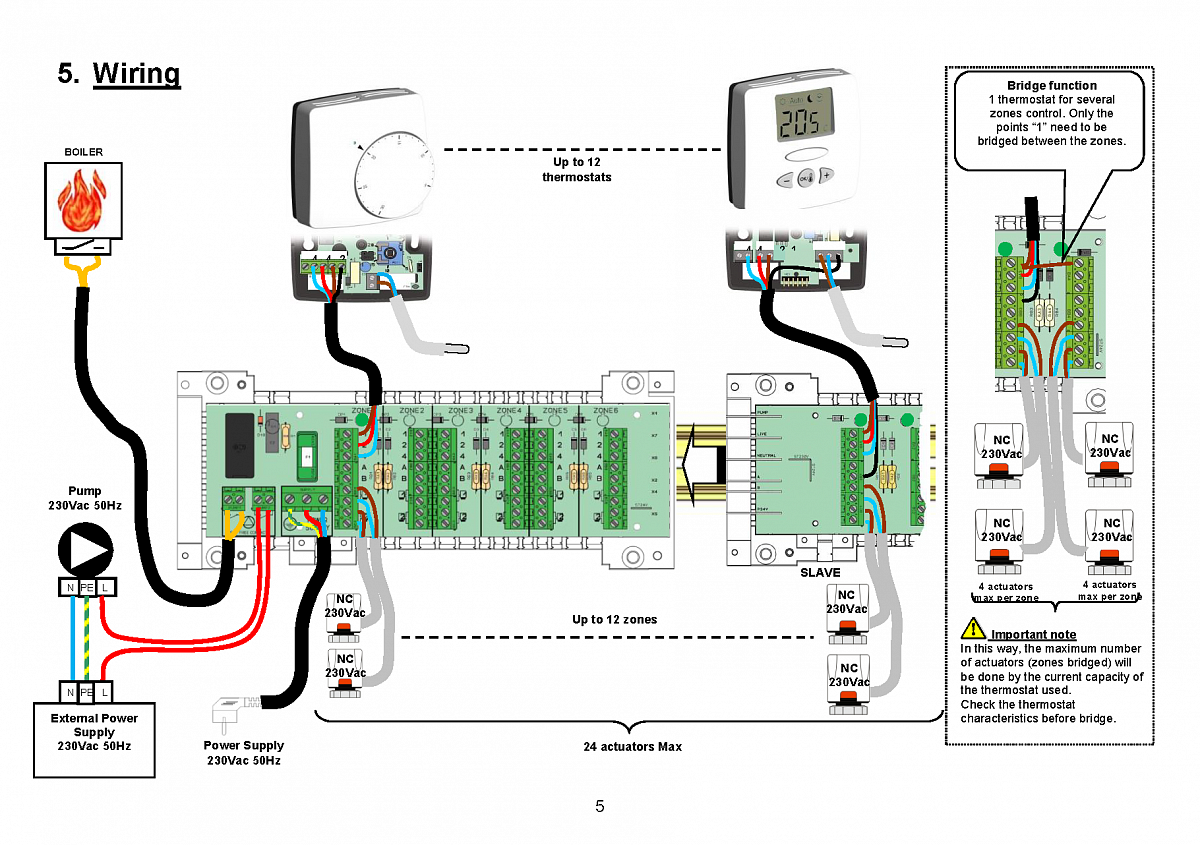 Room Sensor Wiring Diagram With Thermostat Diagrams Gas Furnace Color Code Wfht Dual Floor Fan Relay