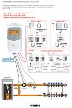 Controller CLIMATIC CONTROL for heating and cooling systems
